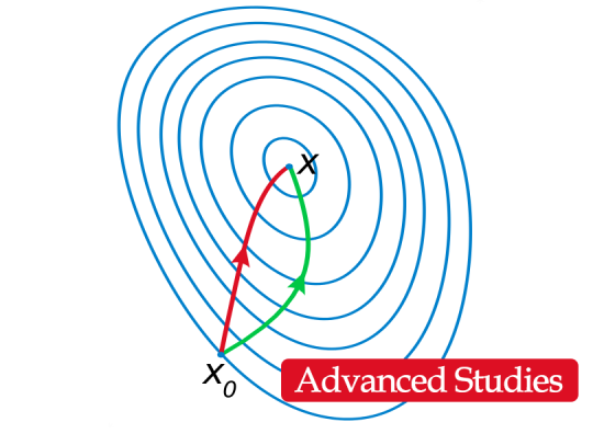 Operations Research - Advanced Studies Path